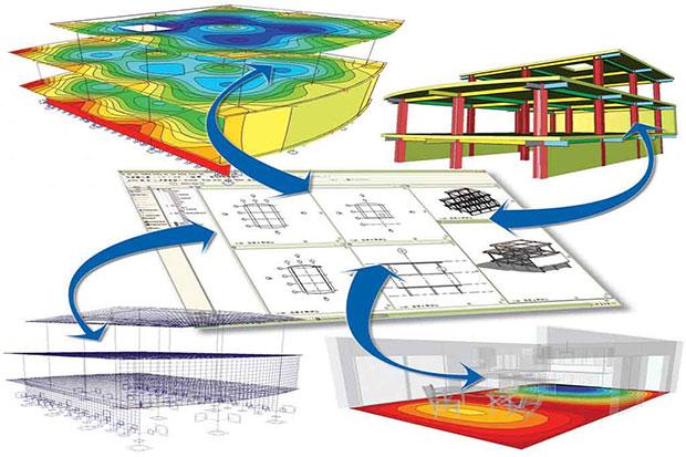 ساختمان های انرژی خالص صفر