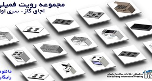 دانلود فمیلی رویت اجاق گاز در ایران بیم