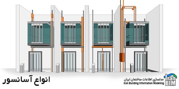 دانلود فمیلی رویت انواع آسانسور در ایران بیم