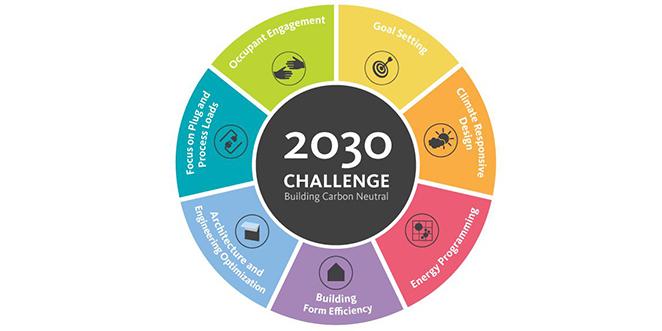 چالش 2030 ساختمان های سبز