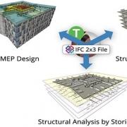 توصیف مدلسازی اطلاعات ساختمان BIM