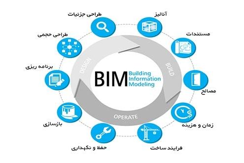 پروژه ی آزمایشی BIM بیم