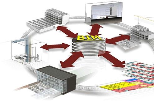 انجام پروژه ها با BIM ایران بیم