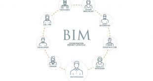 بینشی جدید در مدیریت پروژه های BIM