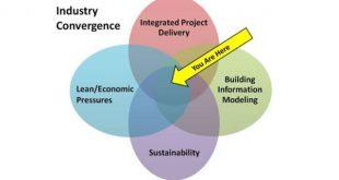 نقش BIM در تحویل یکپارچه اقلام پروژه