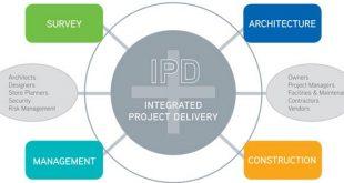 نقش IPD در استفاده بهینه از توانایی مهندسان