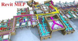 چند افزونه کاربردی رویت برای مهندسین مکانیک و تاسیسات