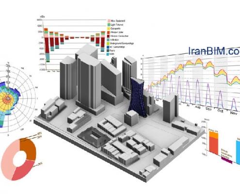 آنالیز بیم analysis-in-BIM