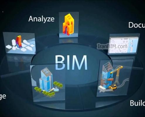 BIM و ساخت و ساز