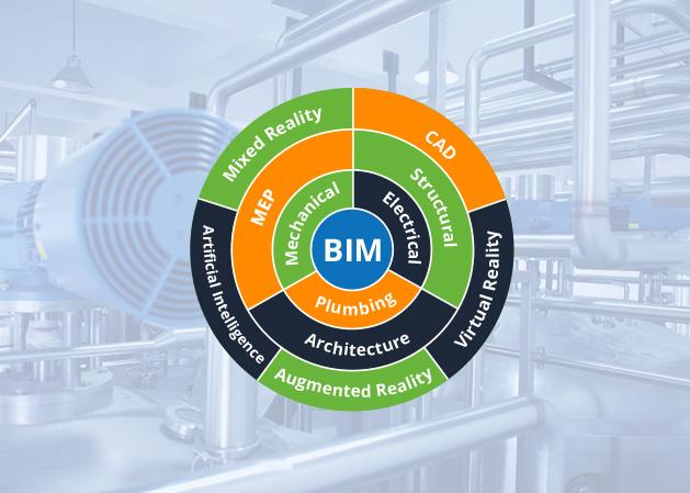 BIM | بیم | مدلسازی اطلاعات ساختمان
