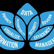 مدلسازی اطلاعات ساختمان | BIM | بیم