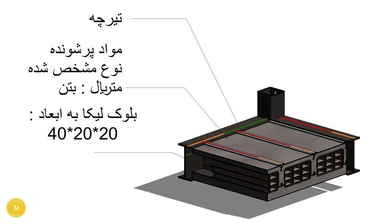 طراحی فاز ۲ فلزی در revit
