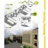 آموزش پروژه مدلسازی و تحلیل رفتار حرارتی مدرسه سبز قزوین در دیزایین بیلدر